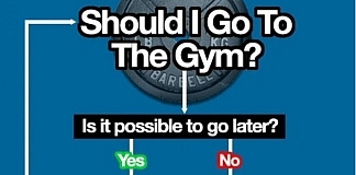 Excuses We Come Up With When It Comes To Not Wanting To Go Gym